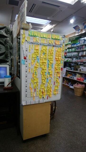 ヒルマ薬局のダイエットプログラムの予約状況